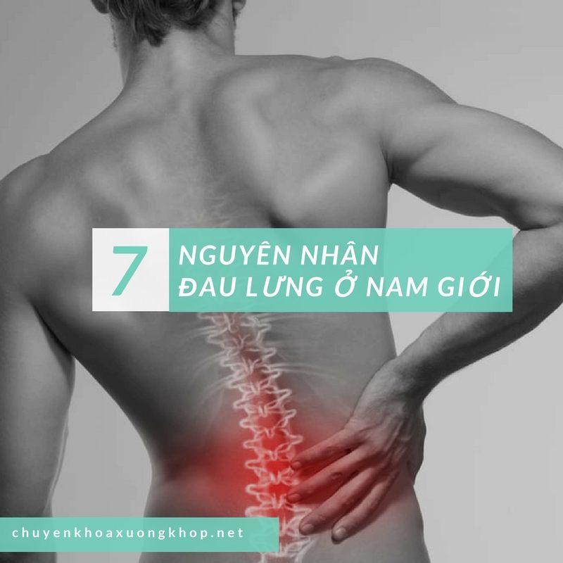 7 nguyên nhân đau lưng ở nam giới
