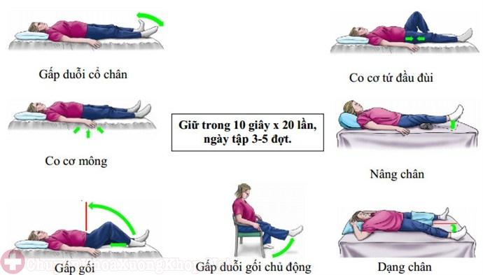 Luyện tập bài tập vật lý trị liệu